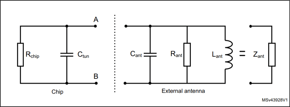 circuit diagram with label