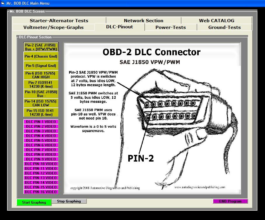 Obd2 Port Wiring Wiring Diagram