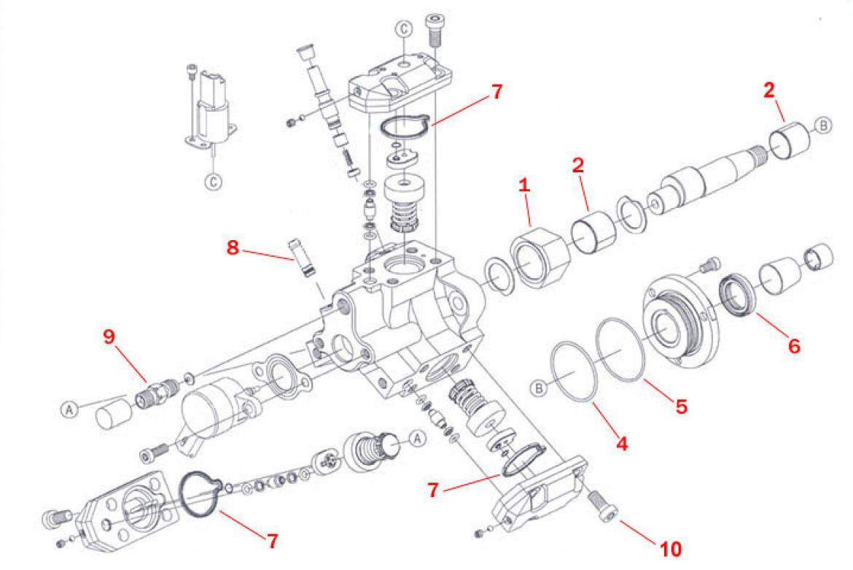 hyundai schema moteur megane