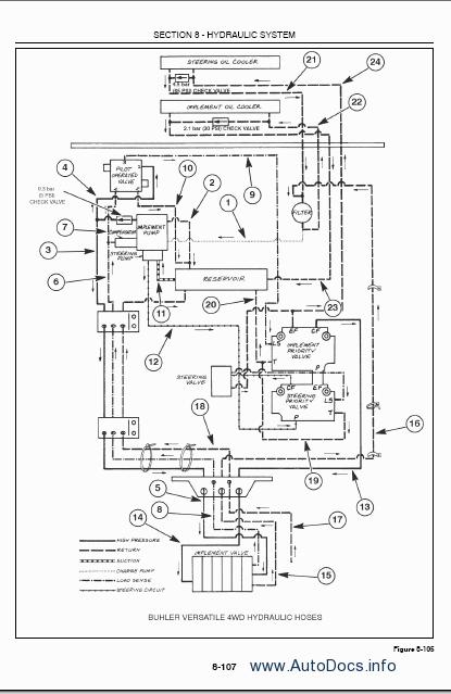 Ford 2310 Wiring Diagram Buhler Versatile 2240 2425 Repair Manual Repair Manual