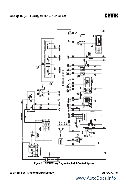 clark forklift wiring diagrams