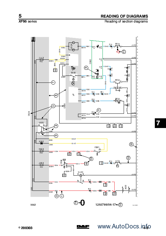 Daf Wiring Diagram