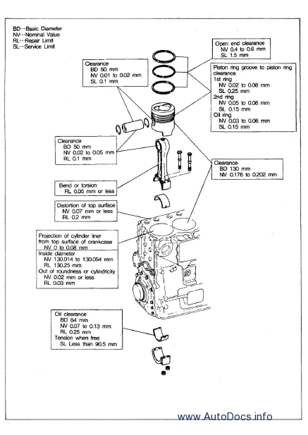 engine repair manuals