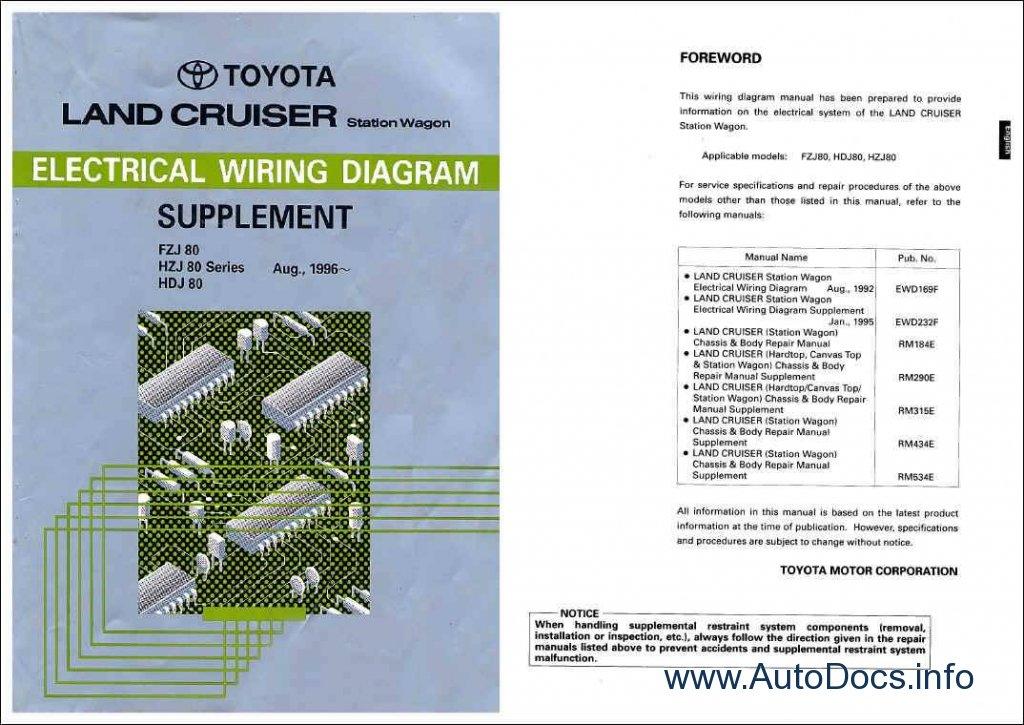 1991 fj80 wiring diagram toyota land cruiser parts us car audio