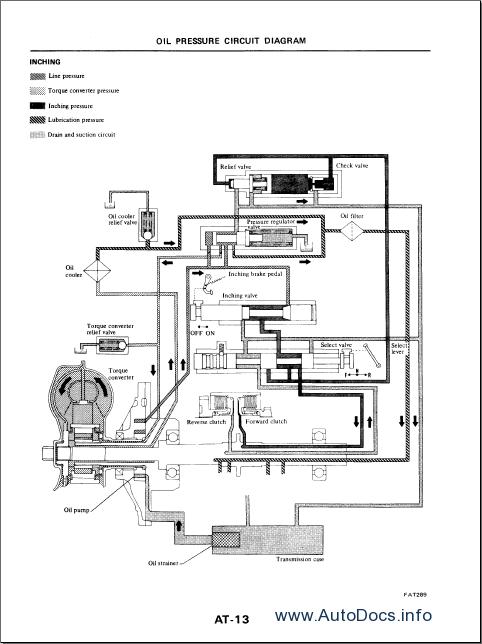 cat forklift wiring diagrams simple wiring diagram yale pallet jack service manual nissan 50 forklift wiring diagram auto electrical wiring diagram cat v60c forklift wiring diagram cat forklift wiring diagrams
