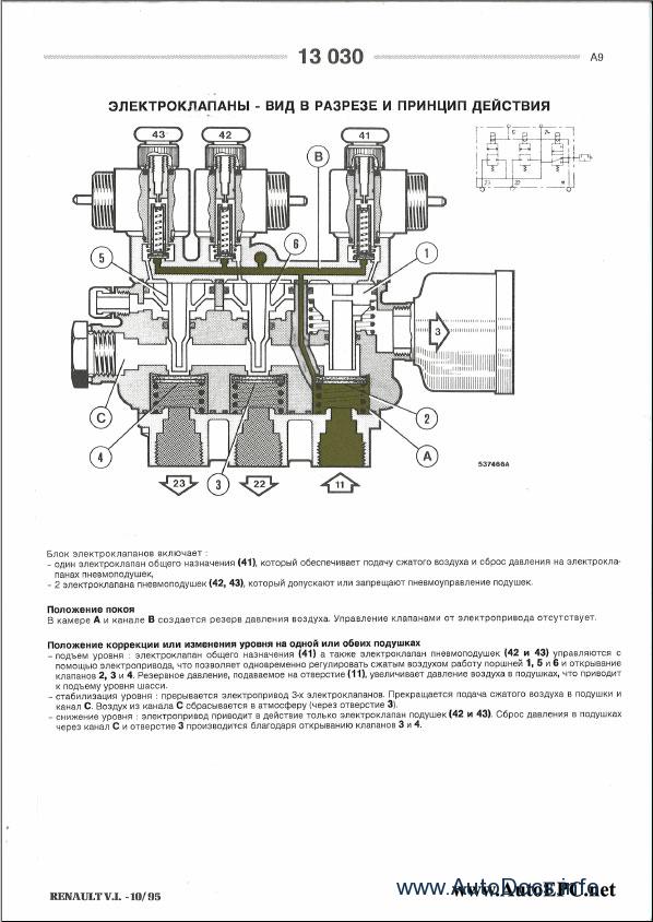 renault truck wiring diagrams