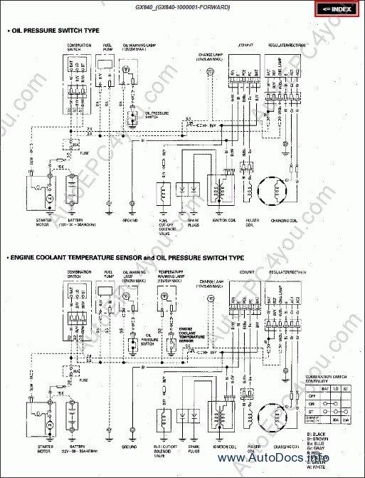 Honda Gx630 Wiring Online Wiring Diagram