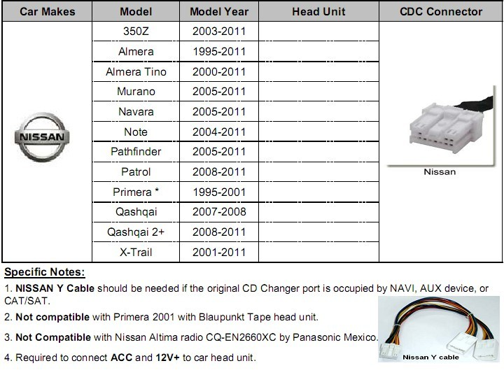 QL DMP05 MODEL?quality=80&strip=all nissan micra wiring diagram for stereo auto electrical wiring diagram