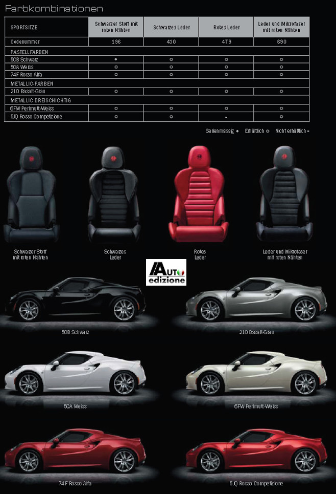 Official Alfa Romeo 4C - Page 21