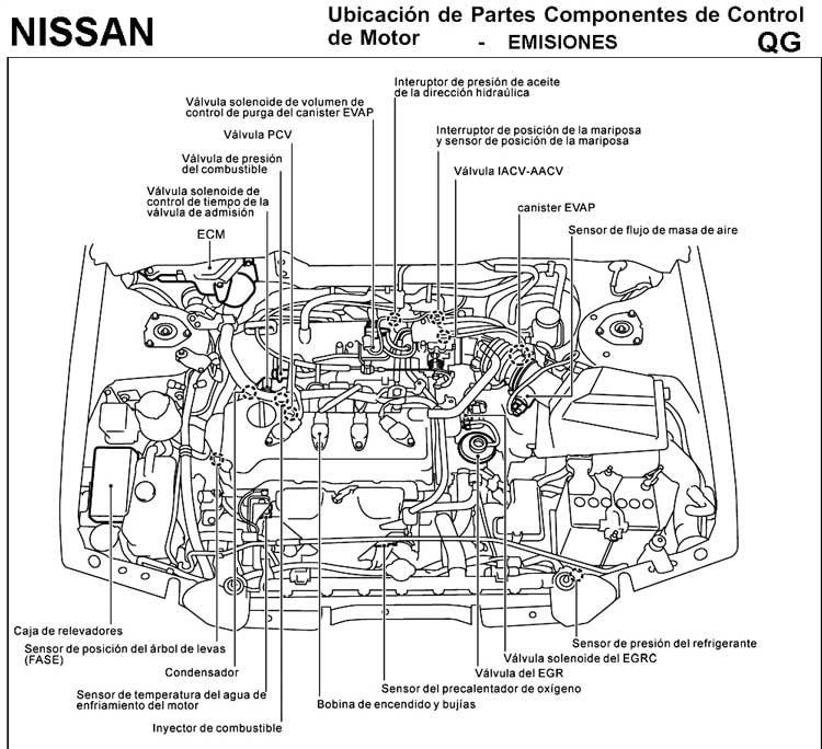 1992 corolla Diagrama del motor