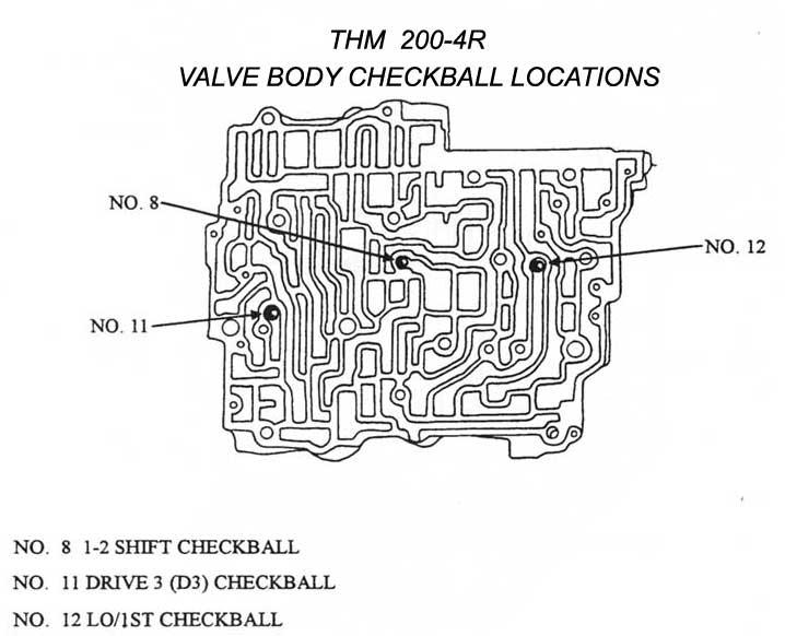 Chevy 700r4 Transmission Wiring Diagram \u2013 Vehicle Wiring Diagrams
