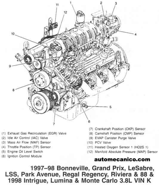 1996 pontiac grand am 3 1l Motor diagram