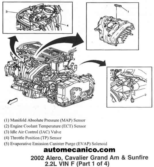 2001 pontiac sunfire 2 2 Diagrama del motor