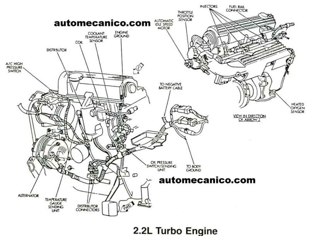 dodge neon Diagrama del motor