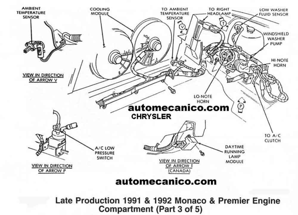 dodge viper Diagrama del motor