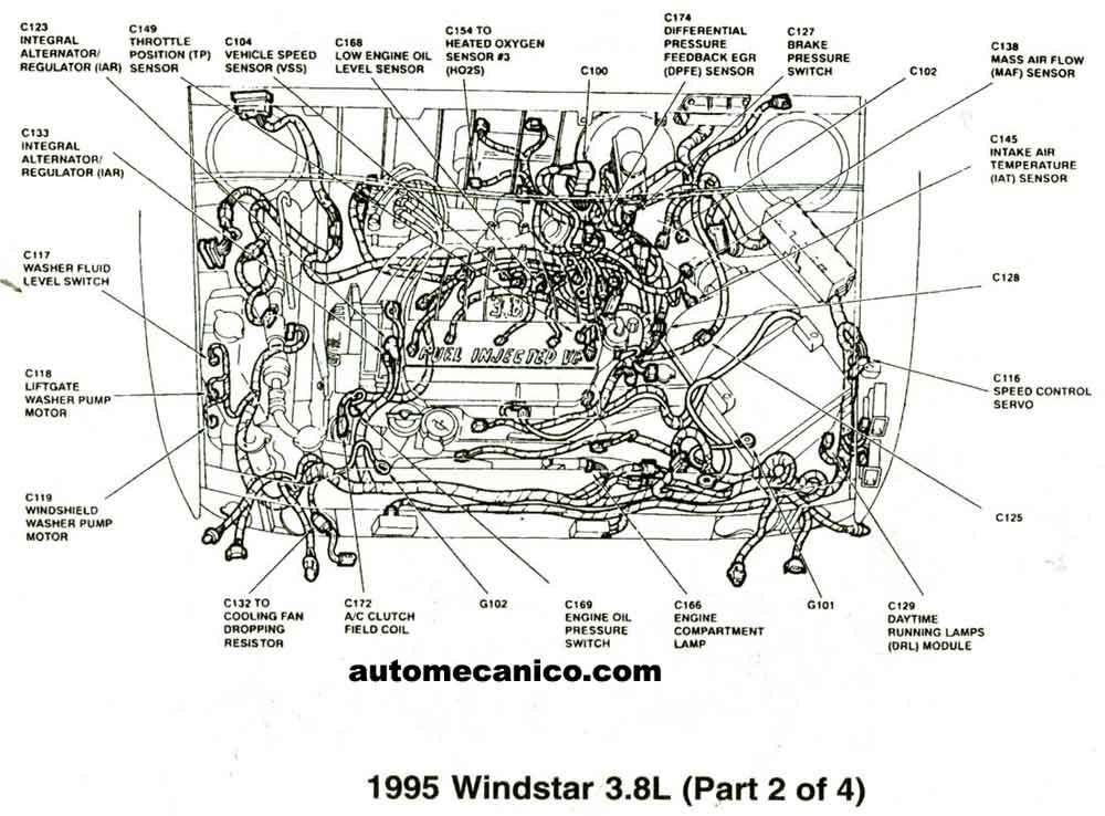 1995 ford windstar Diagrama del motor