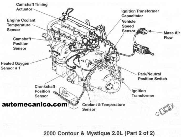 vortec Diagrama del motor