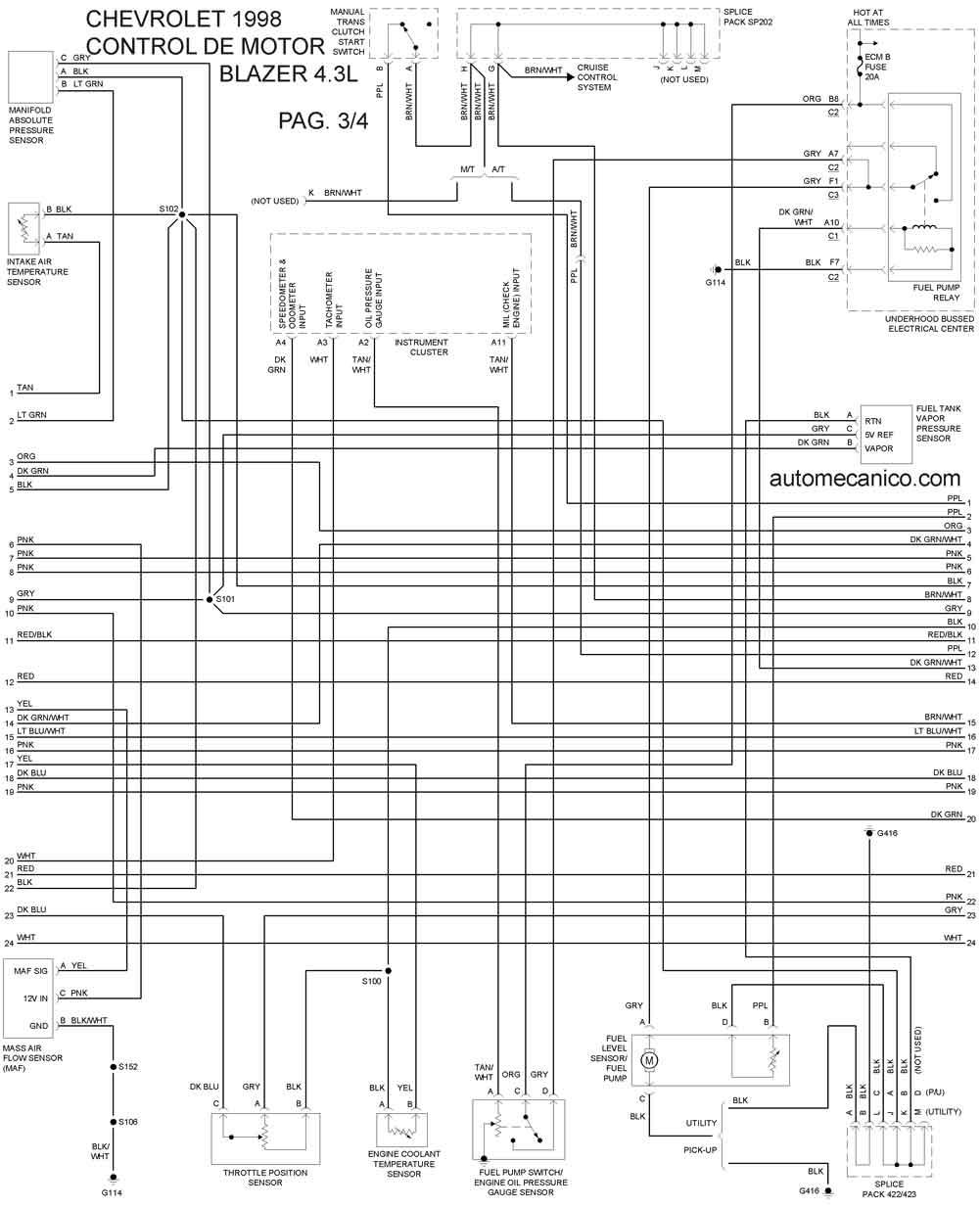 2002 blazer Diagrama del motor