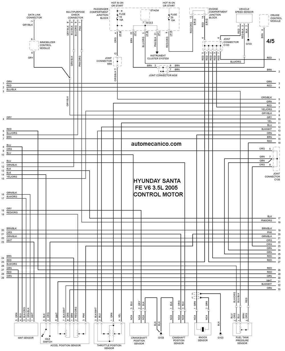 2003 hyundai santa fe Diagrama del motor