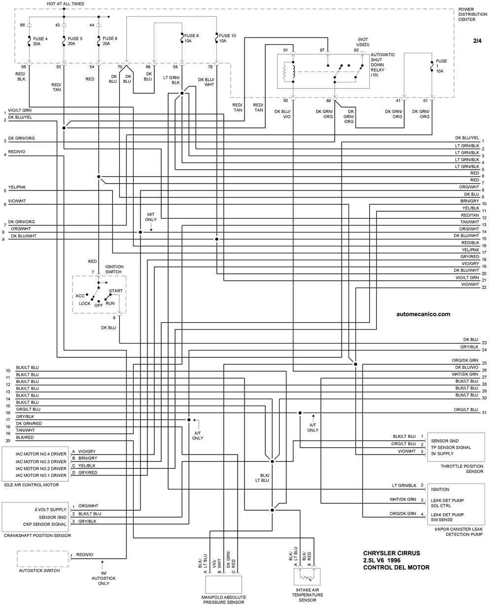 1998 jetta Diagrama del motor