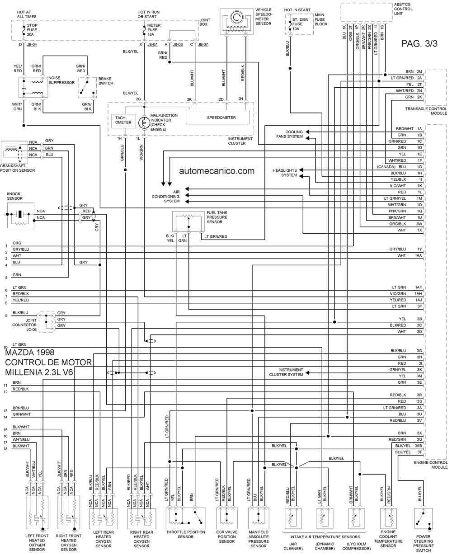 3 3 Diagrama del motor