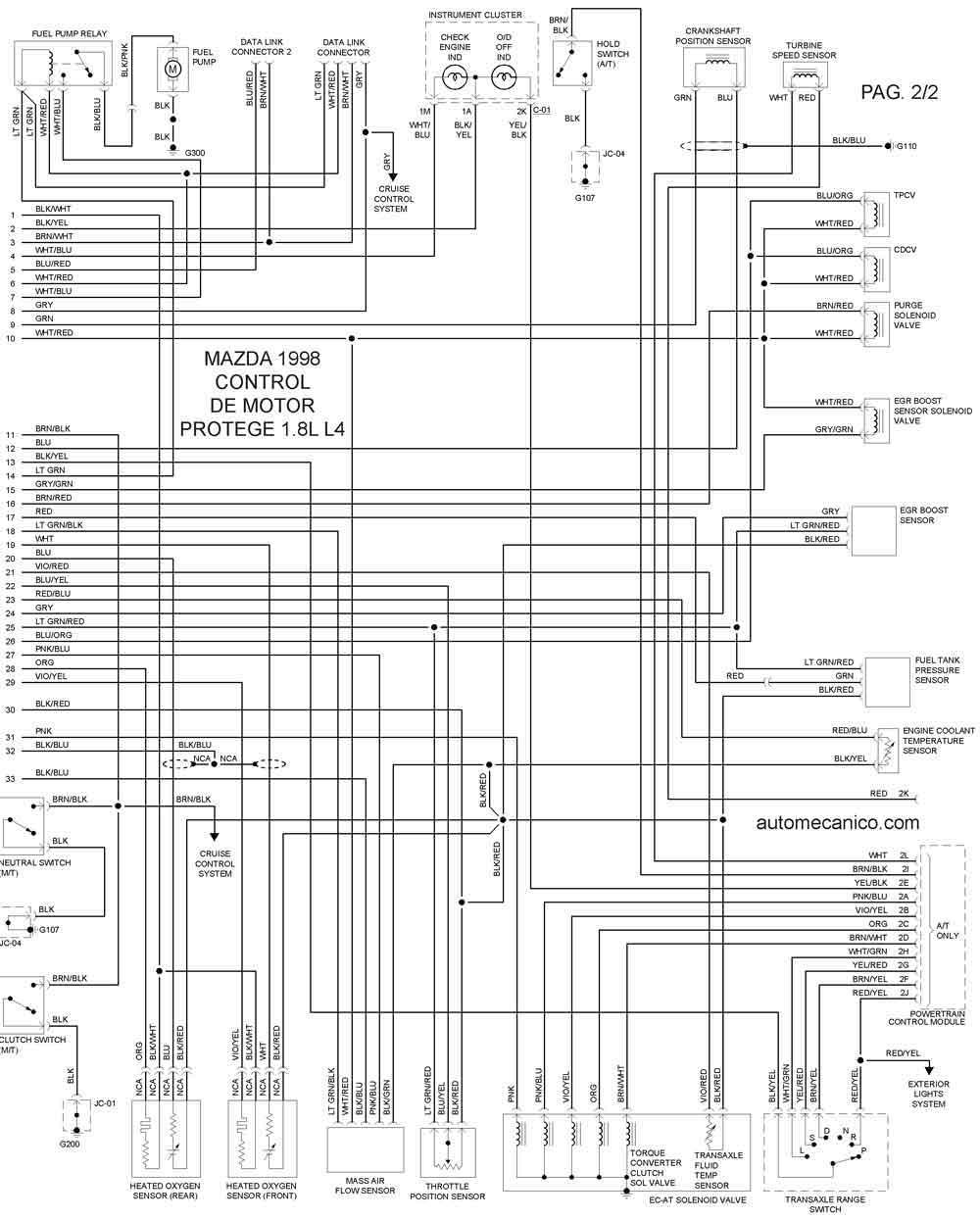 Mercedes Benz diagrama de cableado