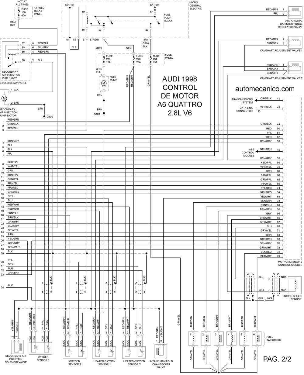 audi v8 quattro Diagrama del motor