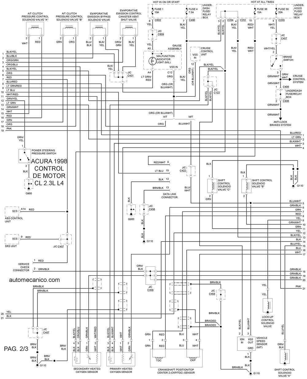 acura tlx v6 Diagrama del motors