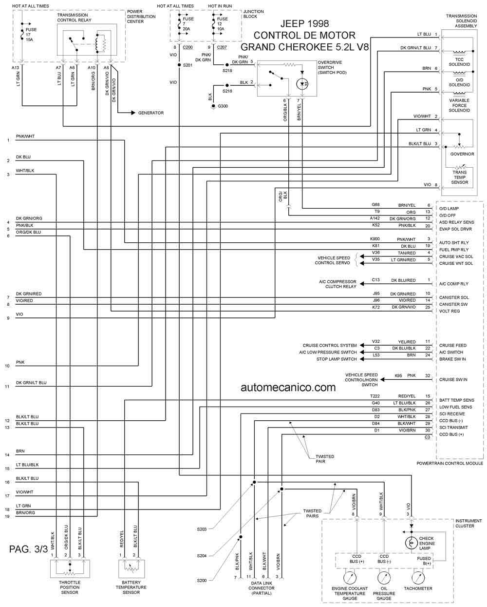 jeep commando diagrama de cableado