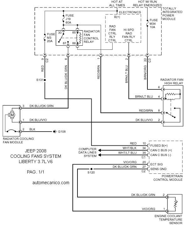 jeep 2 7l Diagrama del motor