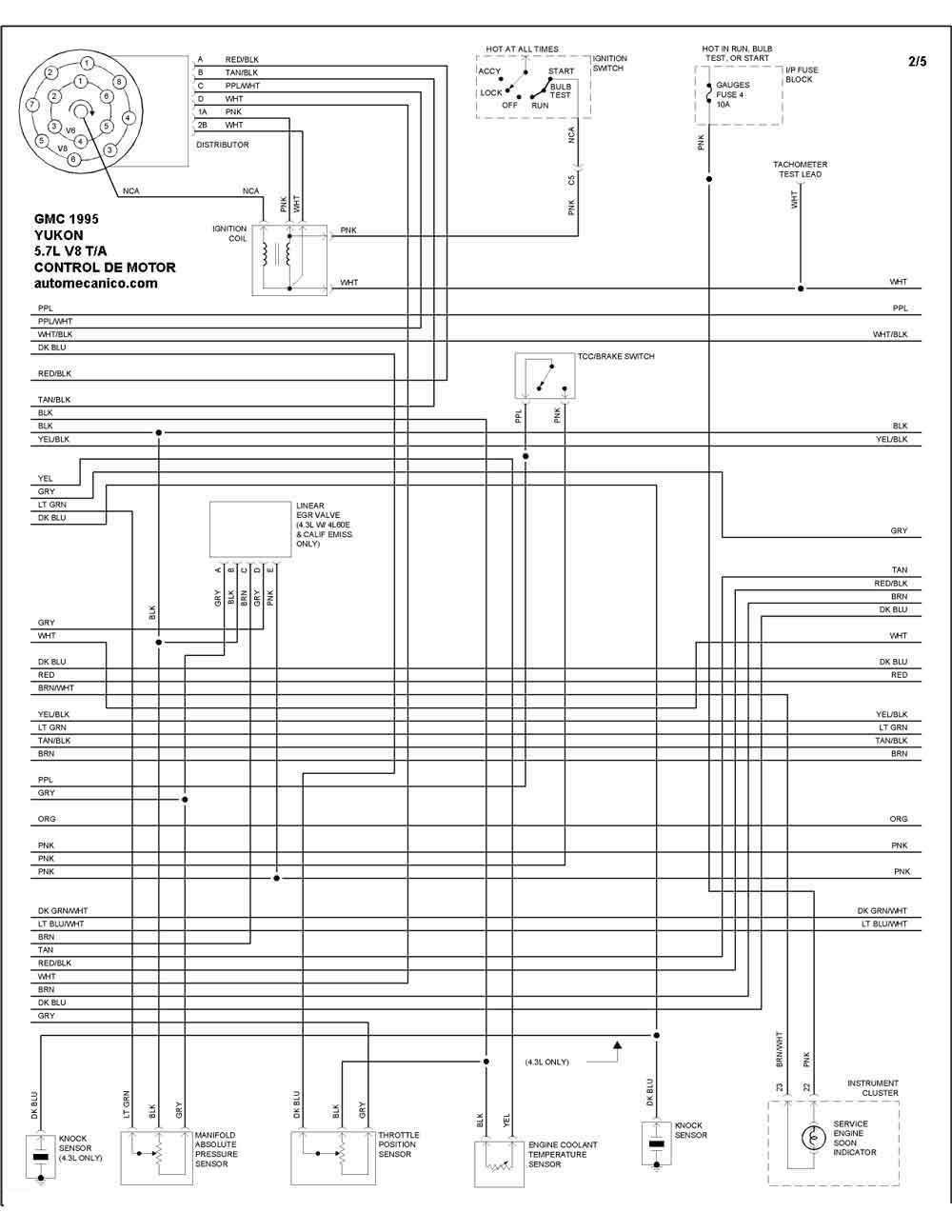 2005 gmc yukon Diagrama del motors