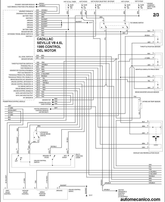 Cadillac Diagrama del motor