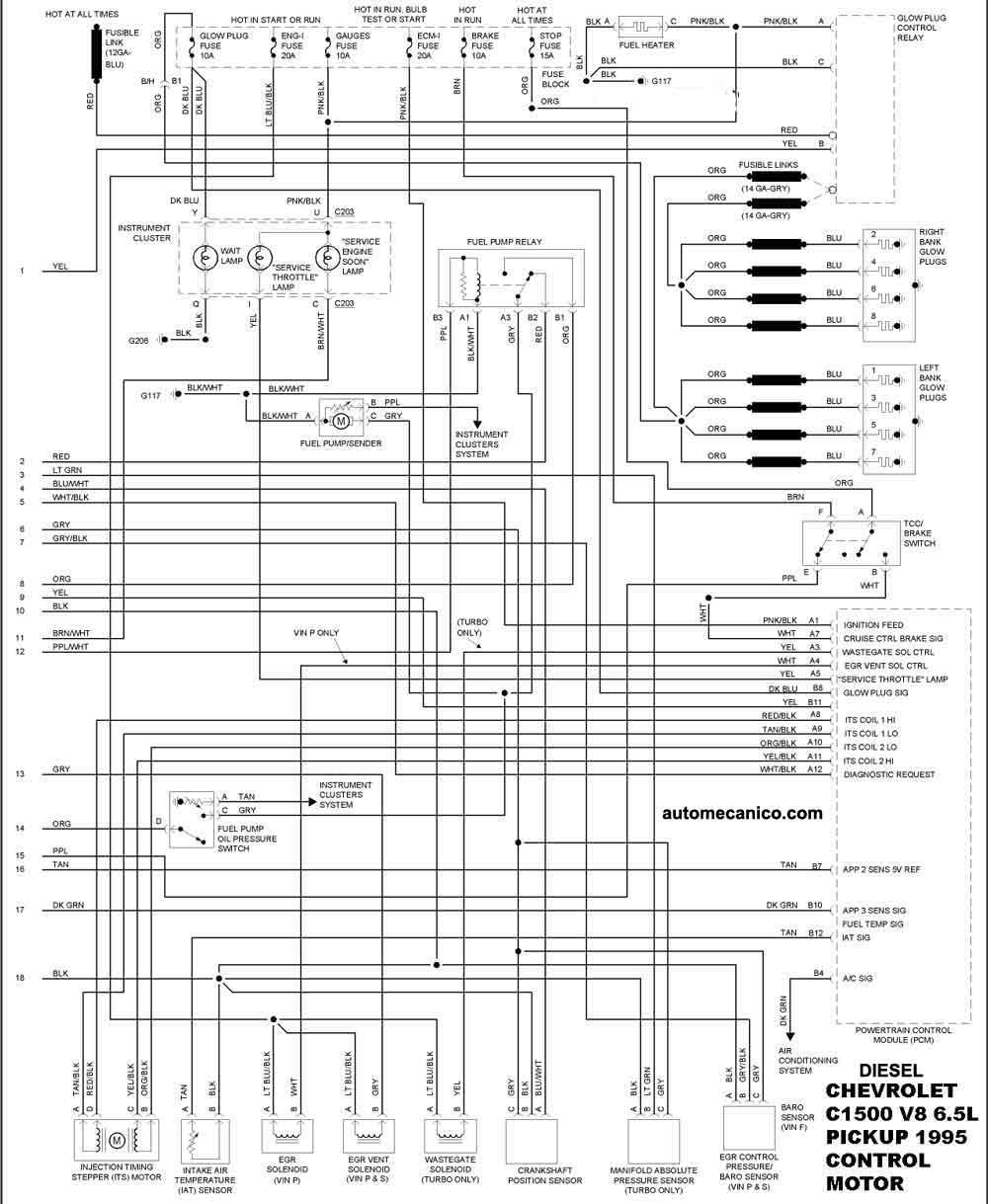 3 5l Diagrama del motor