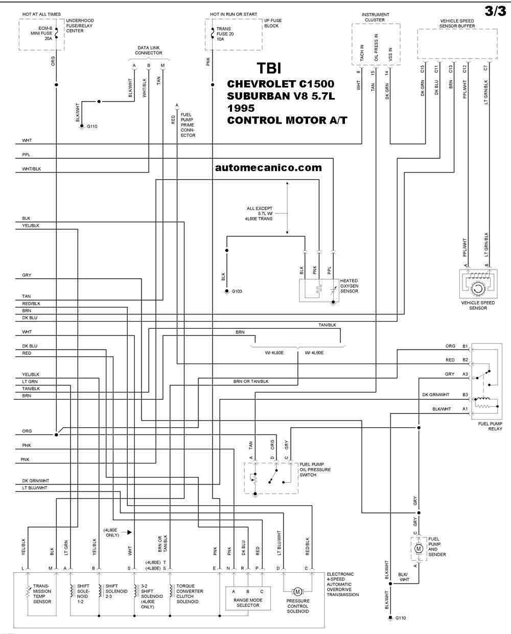 c1500 suburban diagrama de cableado
