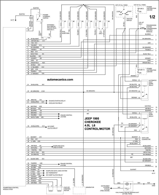 1994 jeep cherokee diagrama de cableado