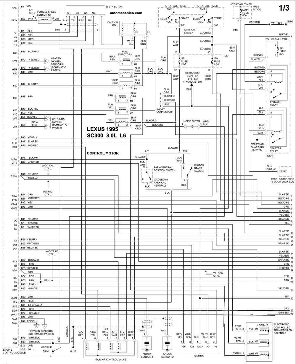 sc300 Diagrama del motor