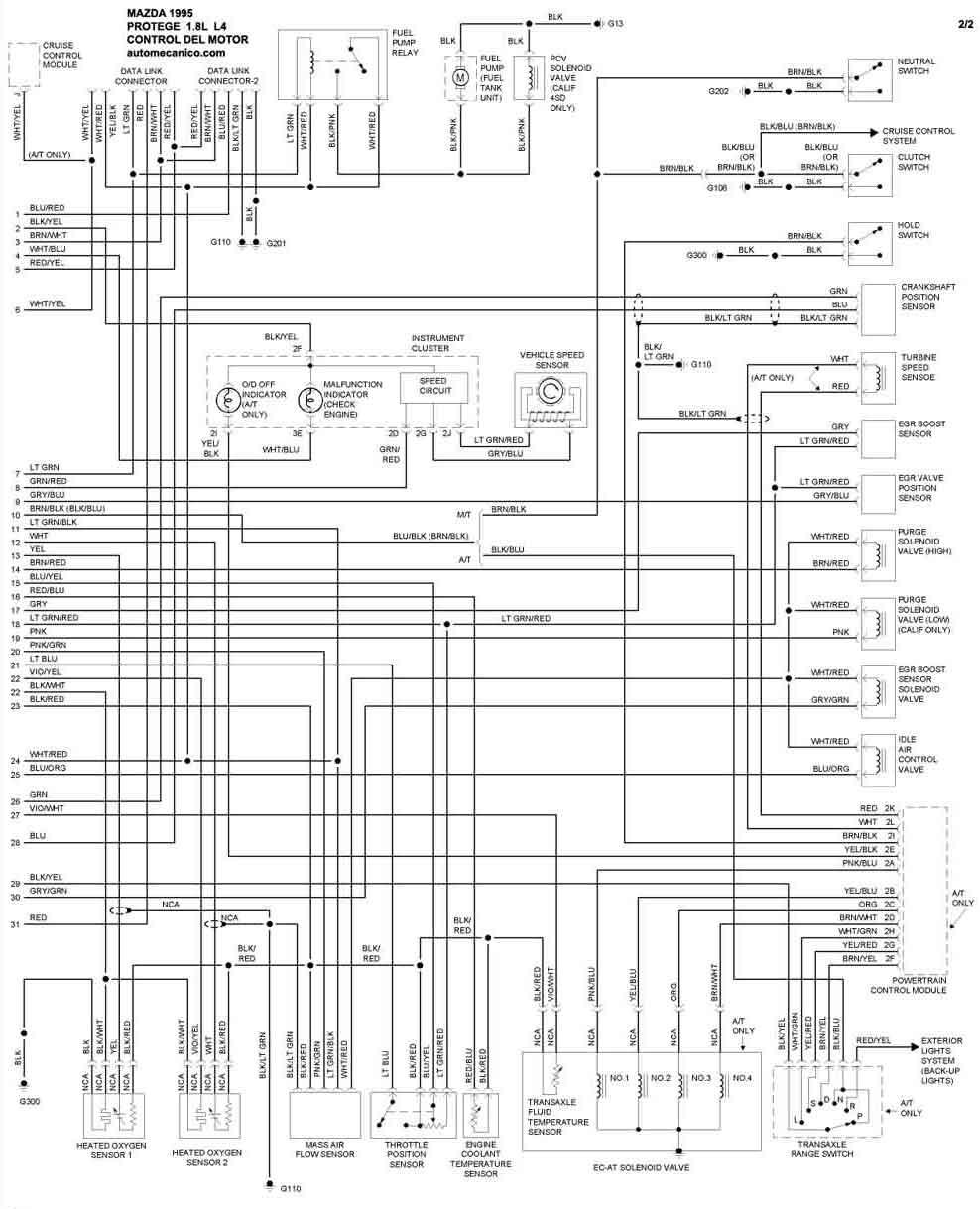 mazda protege Diagrama del motor
