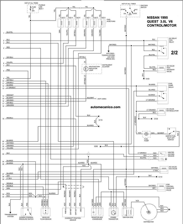 3 0l v6 Diagrama del motor