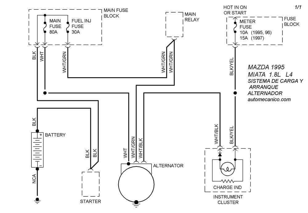 mazda diagrama de cableado de alternador