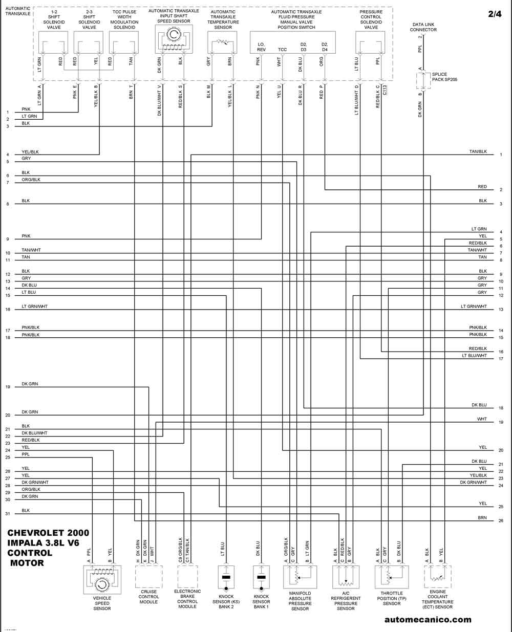 2 8l Diagrama del motor