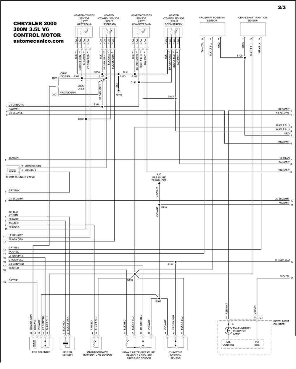 2000 300m 3 5l Diagrama del motor