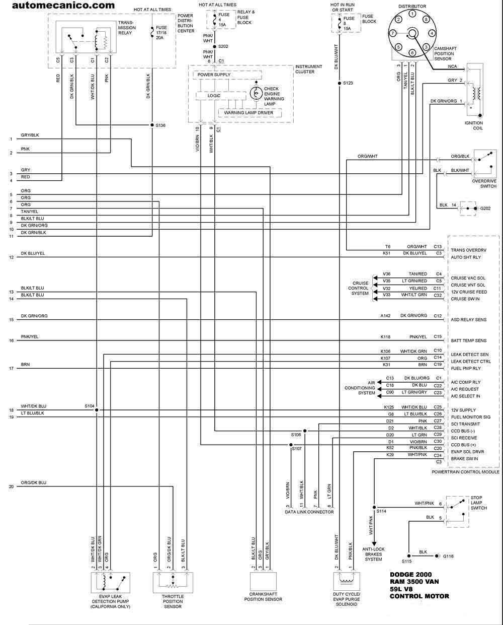 2000 dodge stratus Diagrama del motor