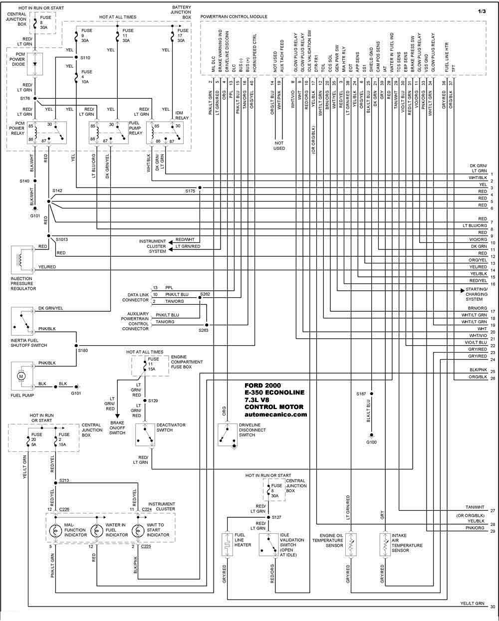2000 ford 7 3 Diagrama del motor