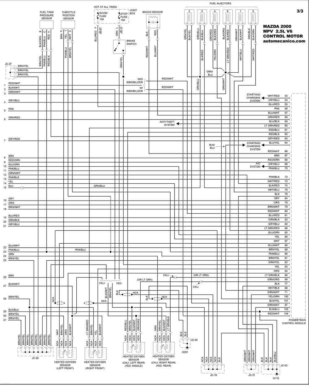 2001 mazda mpv Diagrama del motor