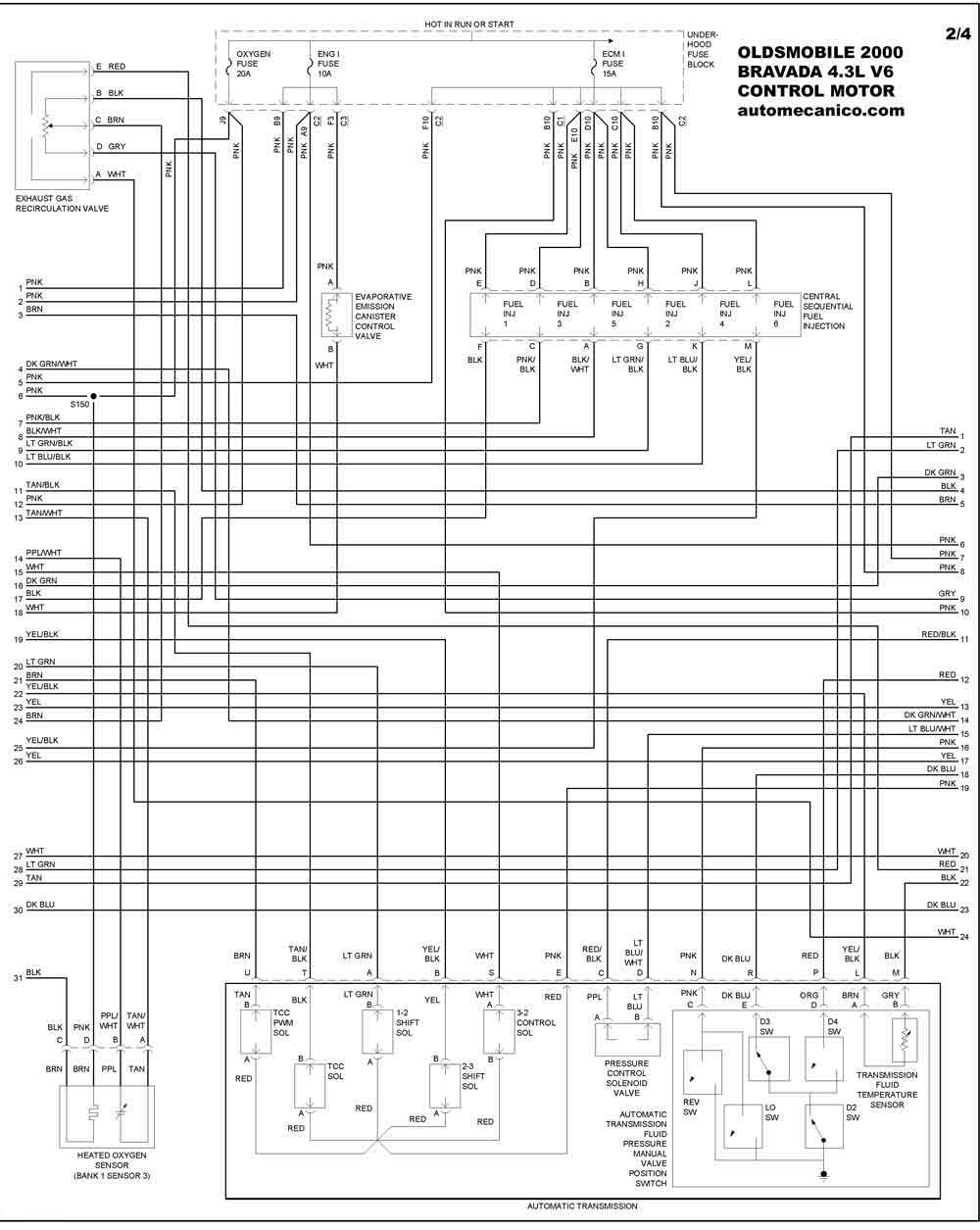 oldsmobile bravada Diagrama del motor