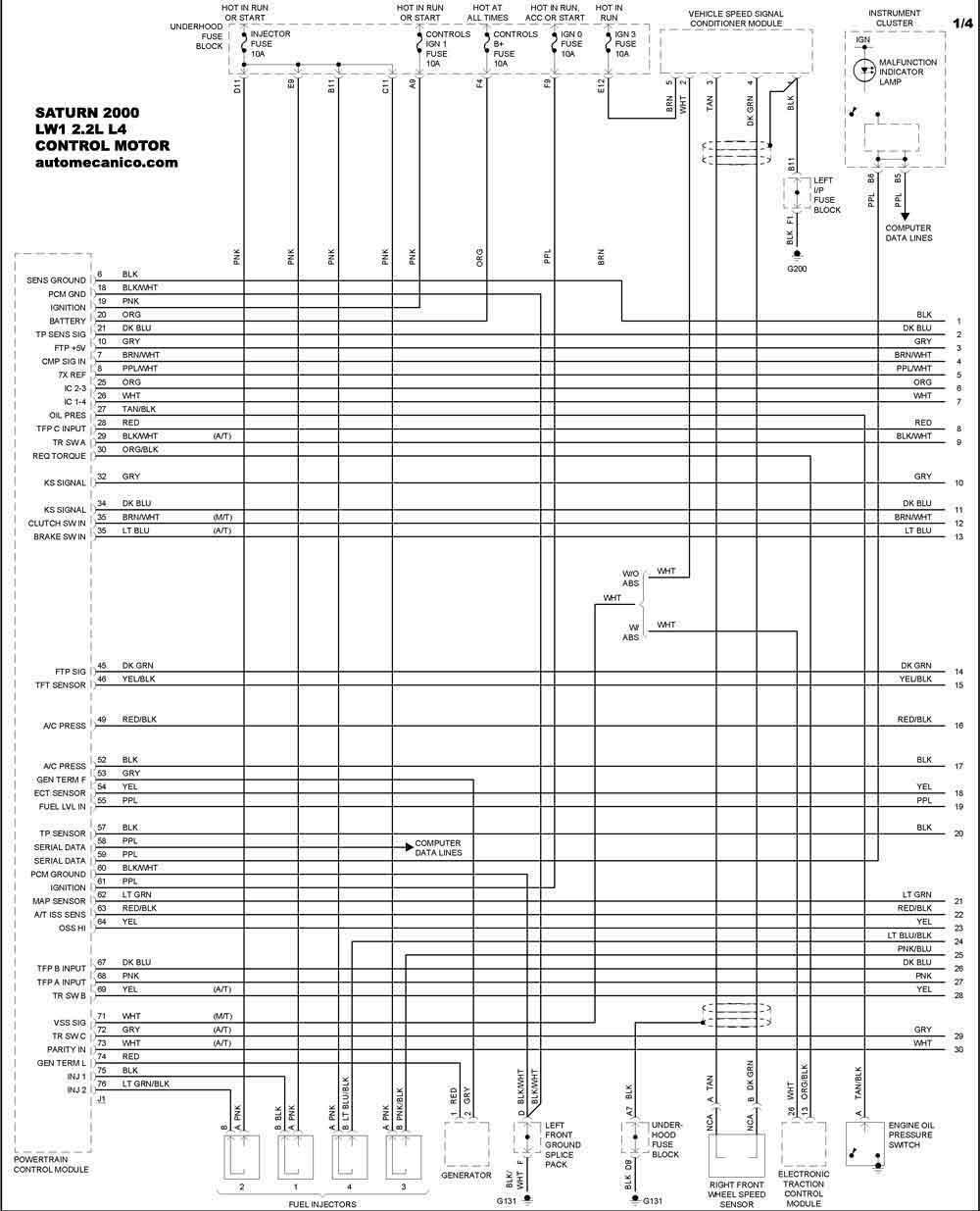 ls2 Diagrama del motor