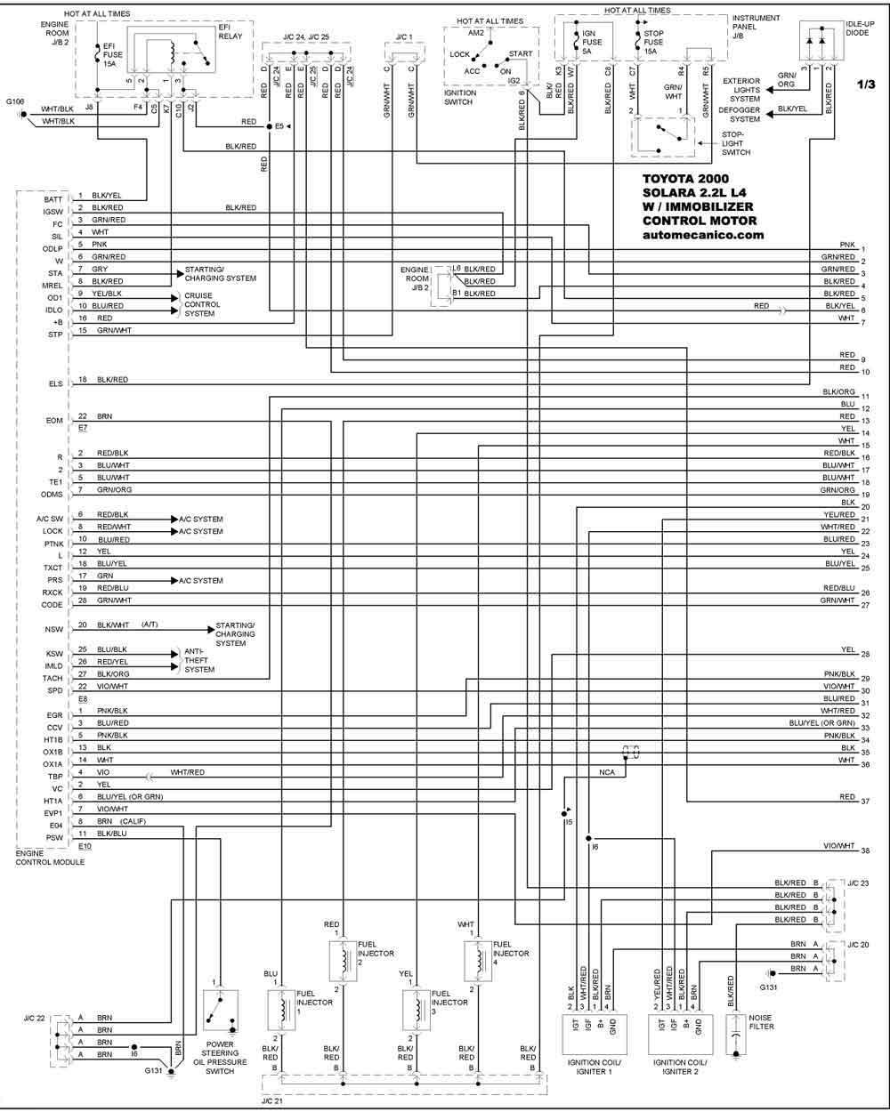 2000 toyota rav 4 Diagrama del motor