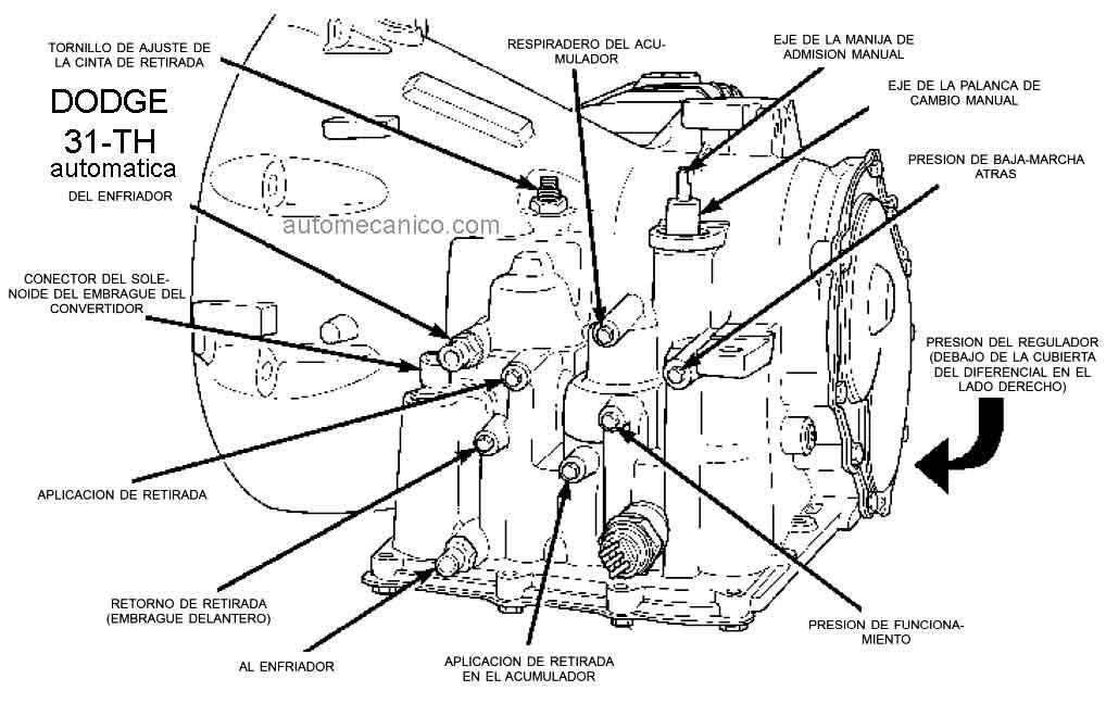 Diagrama del motor 1999 dodge plymouth