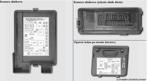Kia Cerato / Spectra - fuse box diagram - Auto Genius