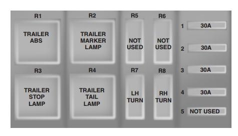 Ford F-Series F-750 F750 (2015) - fuse box diagram - Auto Genius
